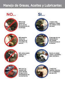 Spanish version of the fats, oils and greases best management practices poster