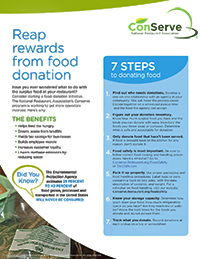 Seven steps to donate food thumbnail
